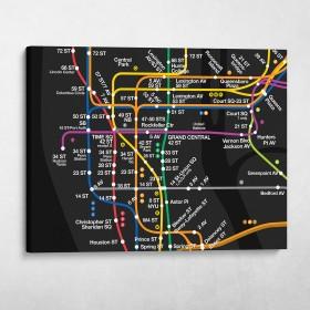 NYC Subway Map Set